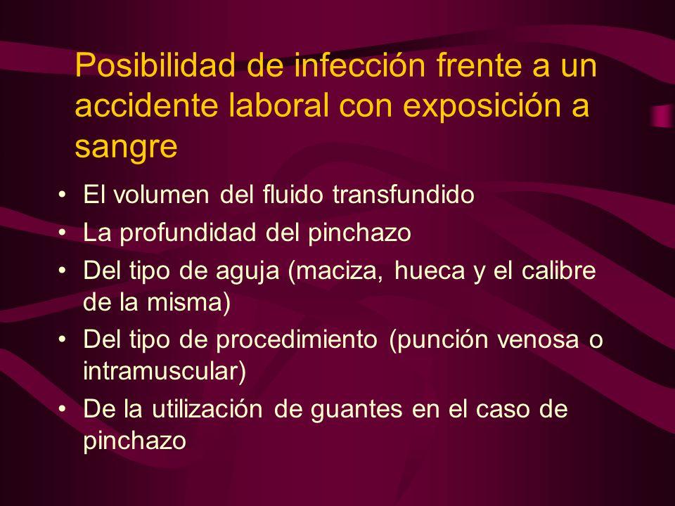 Posibilidad de infección frente a un accidente laboral con exposición a sangre El volumen del fluido transfundido La profundidad del pinchazo Del tipo