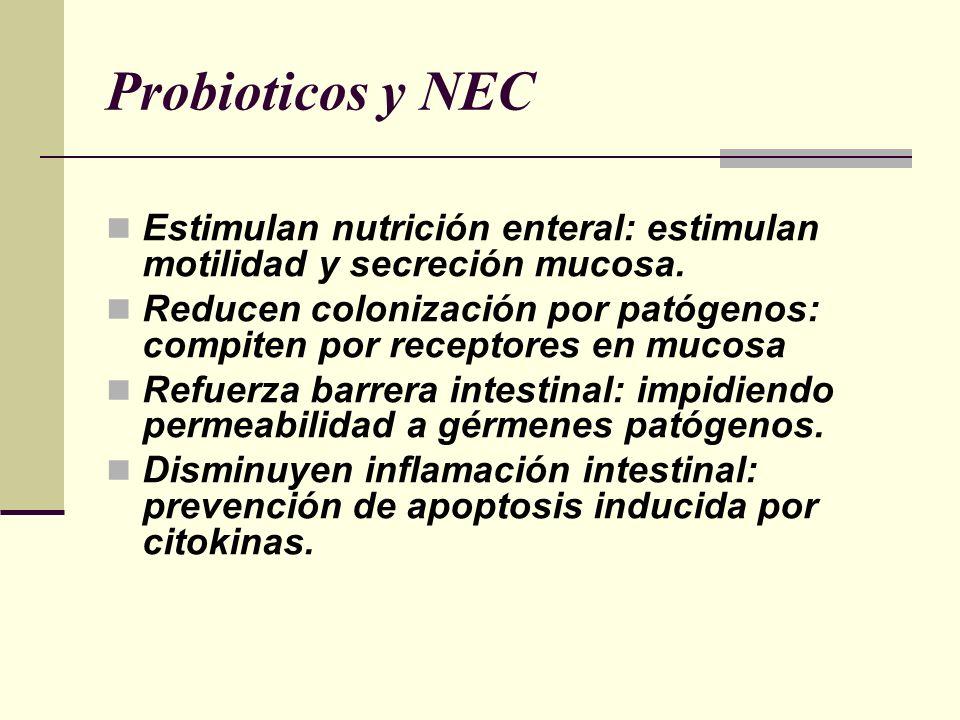 Probioticos y NEC Estimulan nutrición enteral: estimulan motilidad y secreción mucosa. Reducen colonización por patógenos: compiten por receptores en