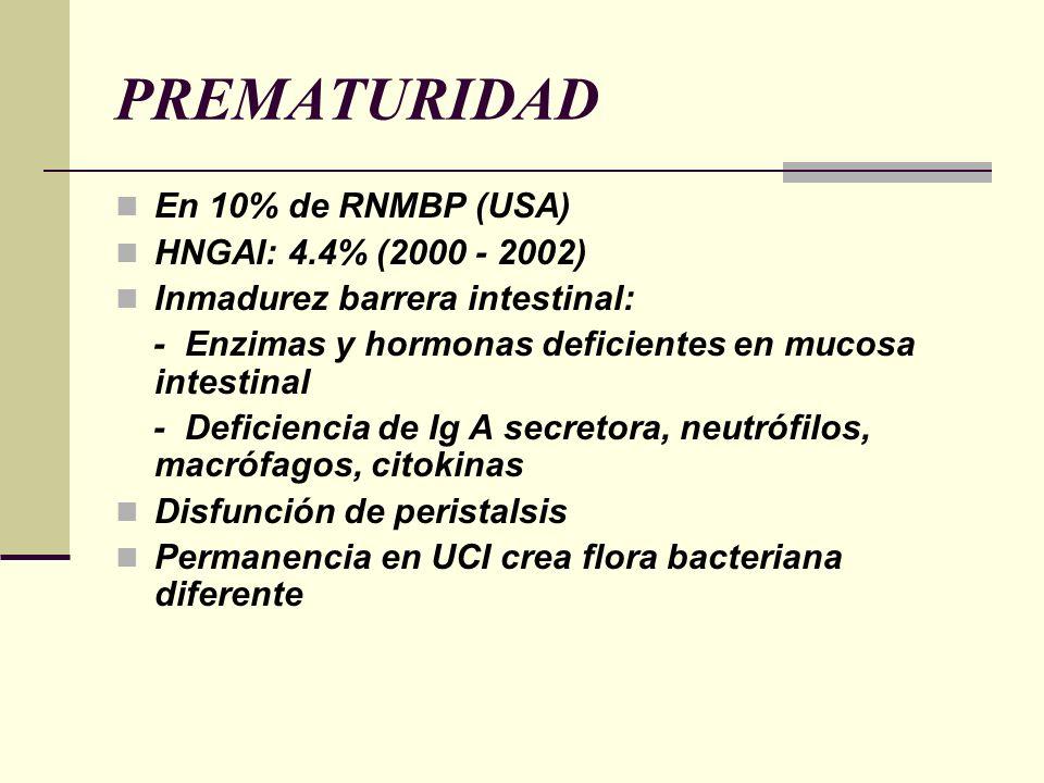 En 10% de RNMBP (USA) HNGAI: 4.4% (2000 - 2002) Inmadurez barrera intestinal: - Enzimas y hormonas deficientes en mucosa intestinal - Deficiencia de I