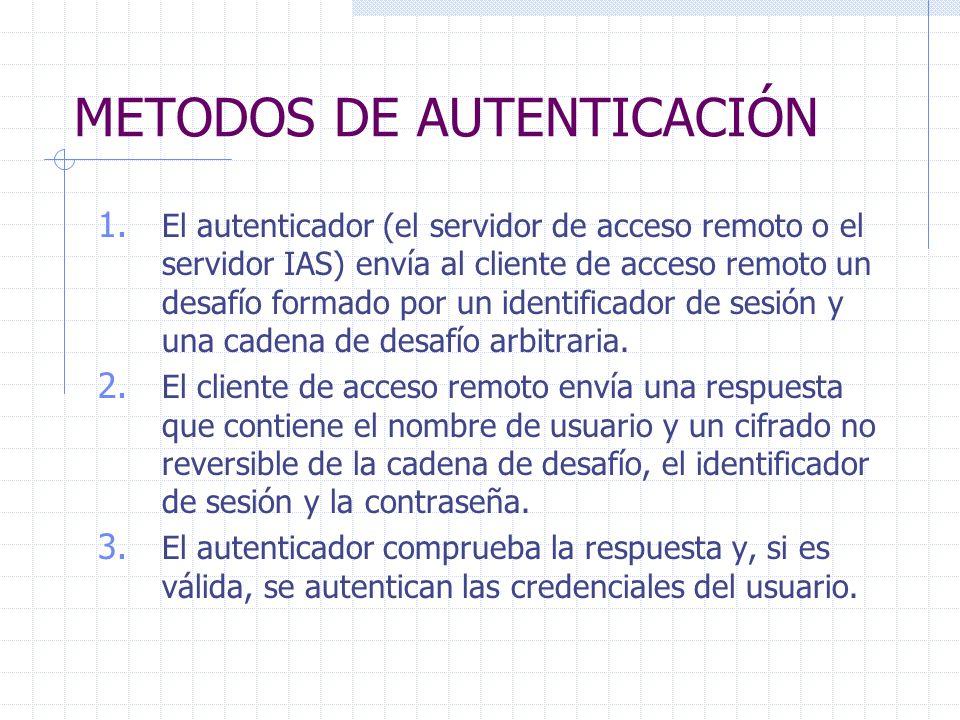METODOS DE AUTENTICACIÓN 1. El autenticador (el servidor de acceso remoto o el servidor IAS) envía al cliente de acceso remoto un desafío formado por