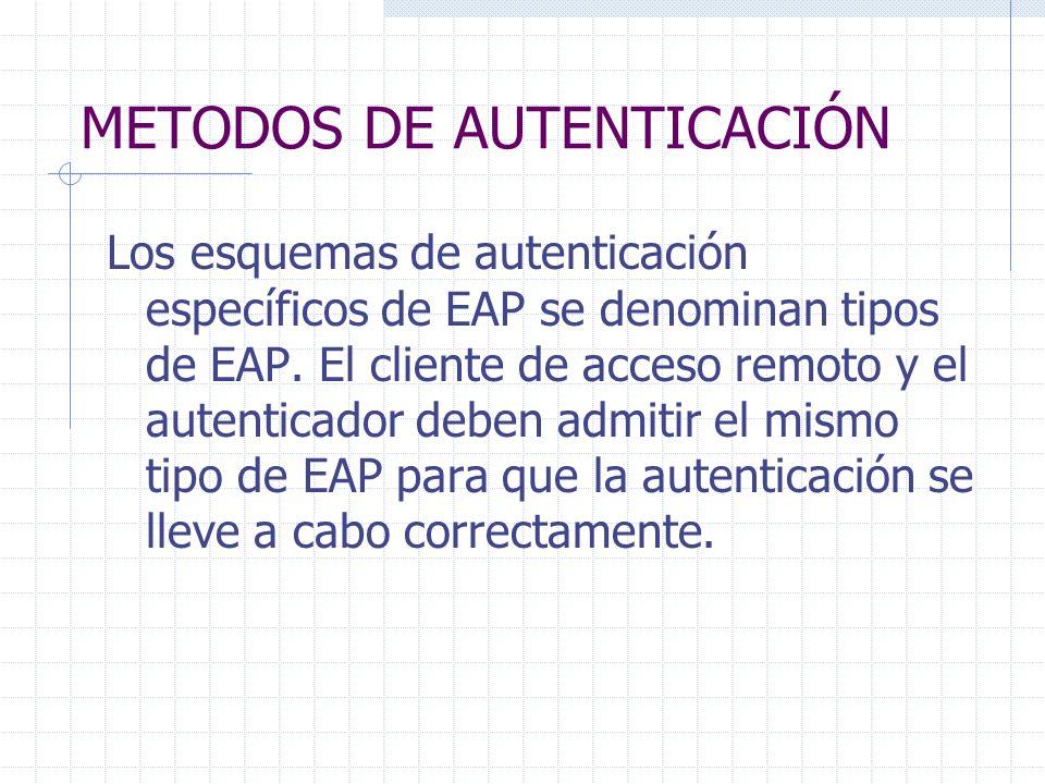 METODOS DE AUTENTICACIÓN Los esquemas de autenticación específicos de EAP se denominan tipos de EAP. El cliente de acceso remoto y el autenticador deb