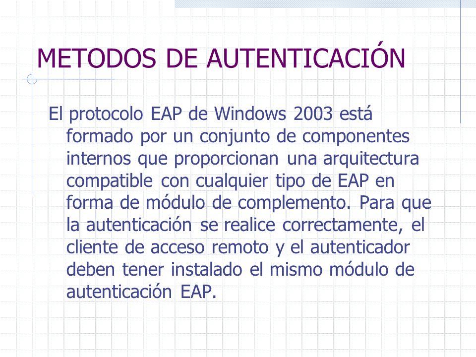 METODOS DE AUTENTICACIÓN El protocolo EAP de Windows 2003 está formado por un conjunto de componentes internos que proporcionan una arquitectura compa