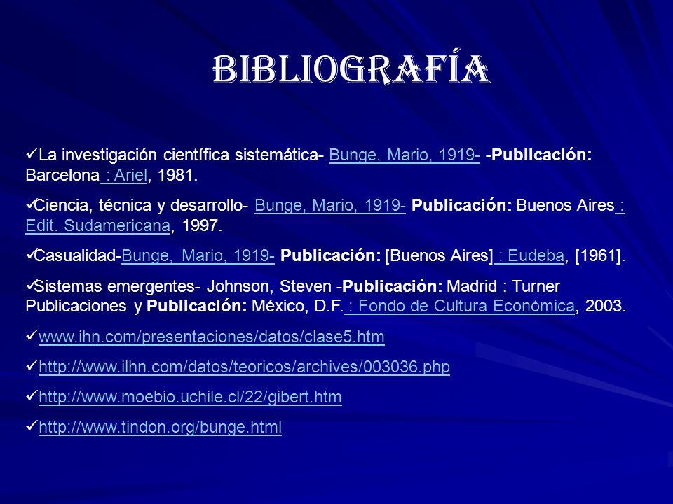 BIBLIOGRAFÍA La investigación científica sistemática- Bunge, Mario, 1919- -Publicación: Barcelona : Ariel, 1981.Bunge, Mario, 1919- : Ariel Ciencia, t