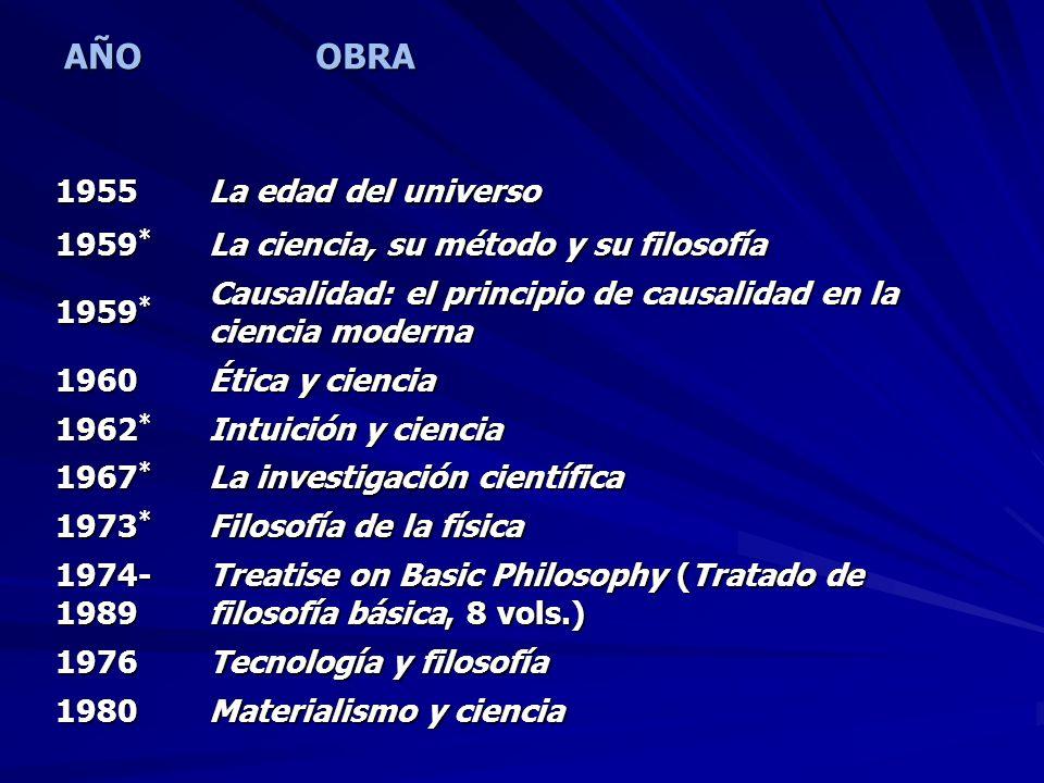 AÑOOBRA 1955 La edad del universo 1959 * La ciencia, su método y su filosofía 1959 * Causalidad: el principio de causalidad en la ciencia moderna 1960