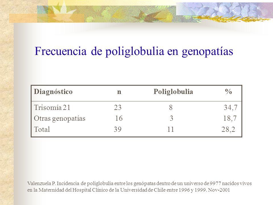 Frecuencia de poliglobulia en genopatías Valenzuela P. Incidencia de poliglobulia entre los genópatas dentro de un universo de 9977 nacidos vivos en l