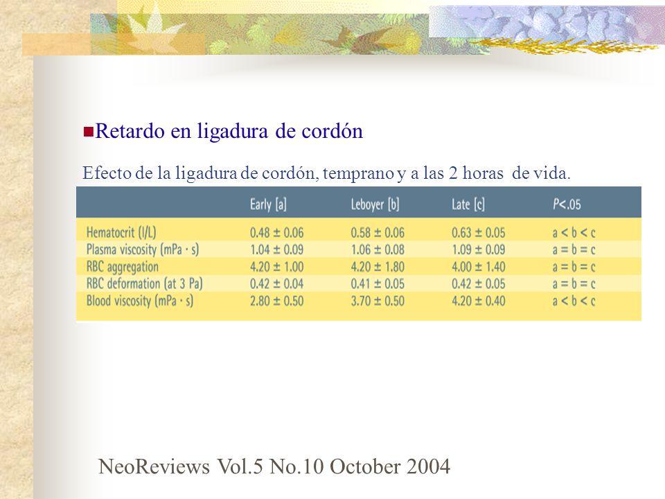 Efecto de la ligadura de cordón, temprano y a las 2 horas de vida. NeoReviews Vol.5 No.10 October 2004 Retardo en ligadura de cordón