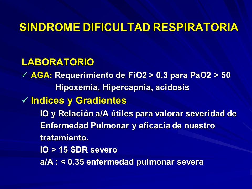 SINDROME DIFICULTAD RESPIRATORIA Clínica: Dificultad respiratoria desde el nacimiento o dentro de las primeras horas de vida. Dificultad respiratoria