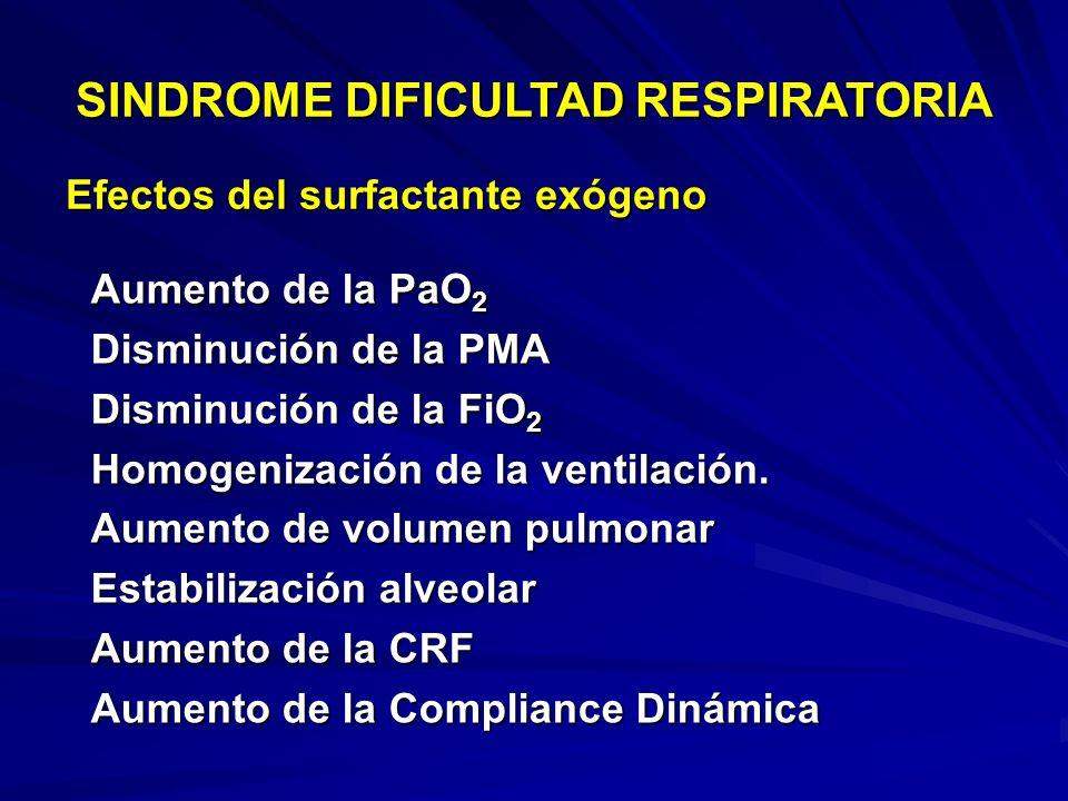 SINDROME DIFICULTAD RESPIRATORIA Corticoides Prenatales 24 – 28 sem: reduce severidad SDR 29 – 34 sem: reduce incidencia SDR Inducen cambios estructur