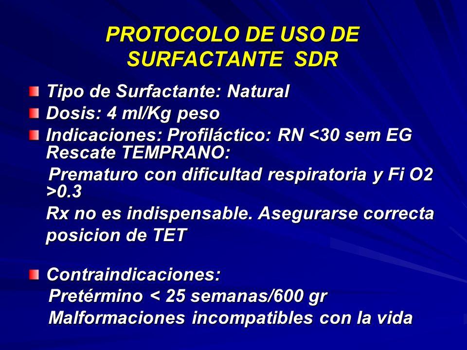 Elementos terapéuticos útiles en el tratamiento con surfactante. SINDROME DIFICULTAD RESPIRATORIA Administración de líquidos parenterales Uso de Indom