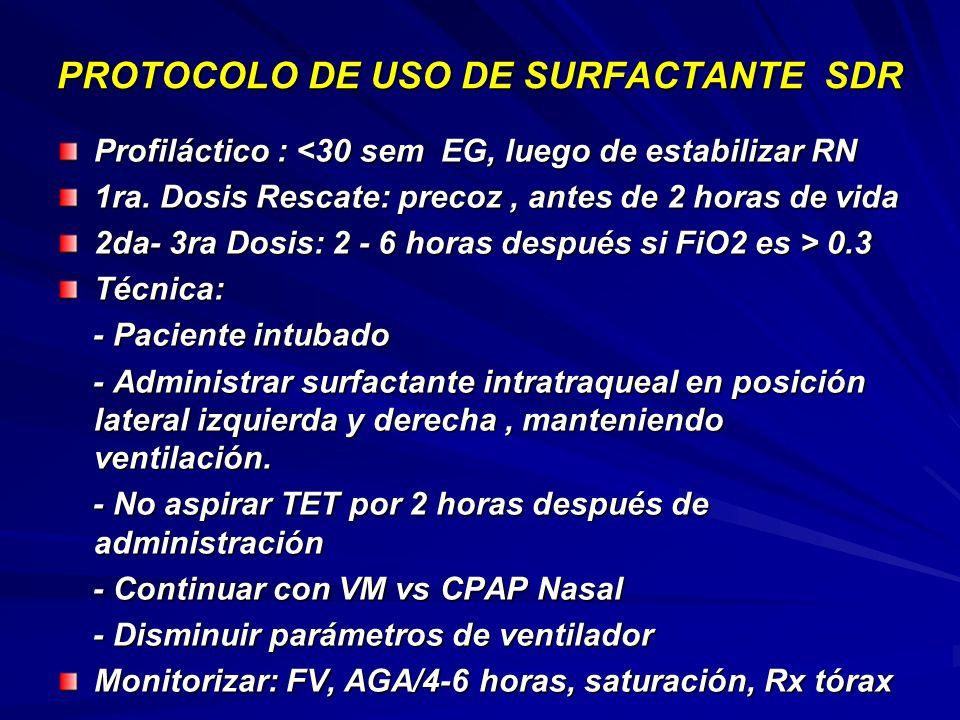 PROTOCOLO DE USO DE SURFACTANTE SDR PROTOCOLO DE USO DE SURFACTANTE SDR Tipo de Surfactante: Natural Dosis: 4 ml/Kg peso Indicaciones: Profiláctico: R