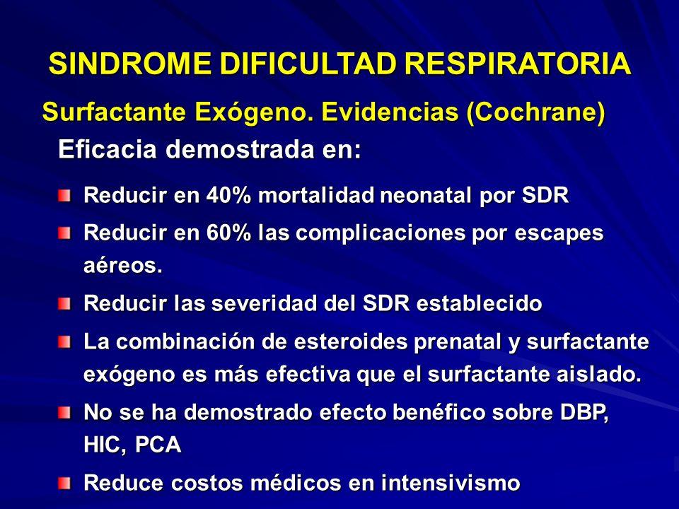 PROTOCOLO DE USO DE SURFACTANTE SDR PROTOCOLO DE USO DE SURFACTANTE SDR Profiláctico : <30 sem EG, luego de estabilizar RN 1ra. Dosis Rescate: precoz,