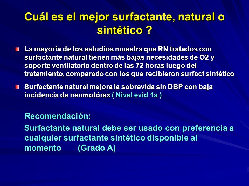 Cuál es el riego del surfactante exógeno ? Riesgos a corto plazo : Bradicardia e hipoxemia durante la instilación, así como obstrucción del tubo endot