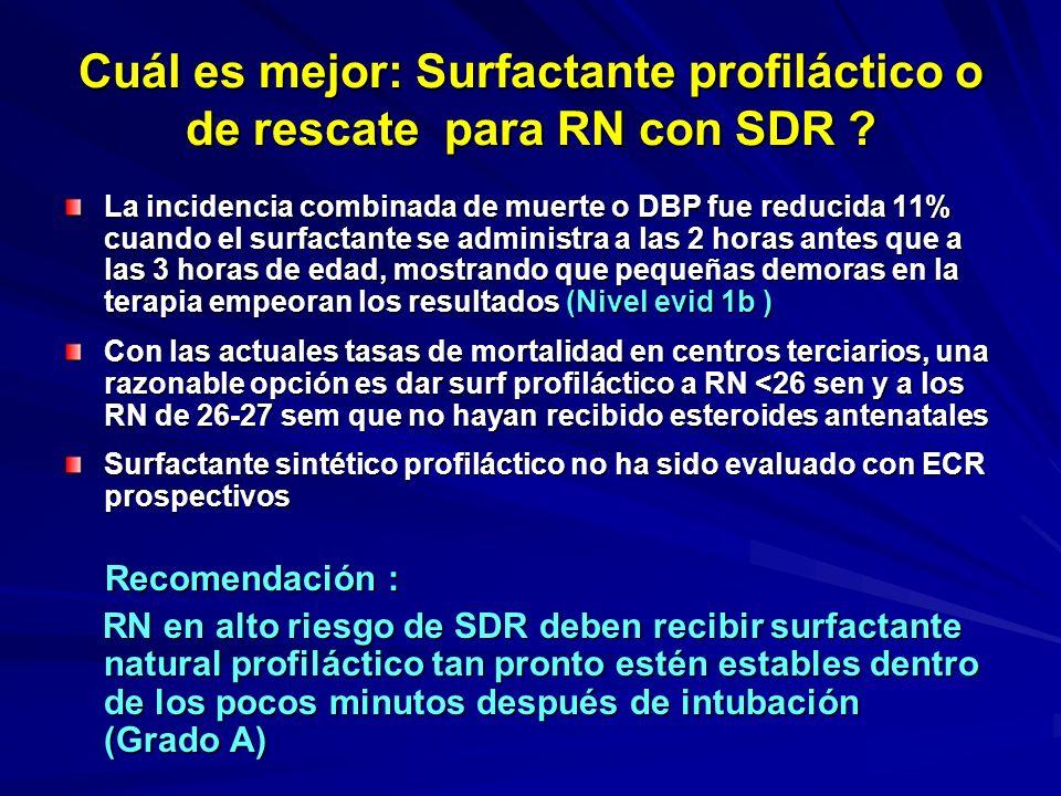 Cuál es mejor: Surfactante profiláctico o de rescate para RN con SDR ? La mortalidad tanto a los 28 días como antes del alta del hospital, parece redu