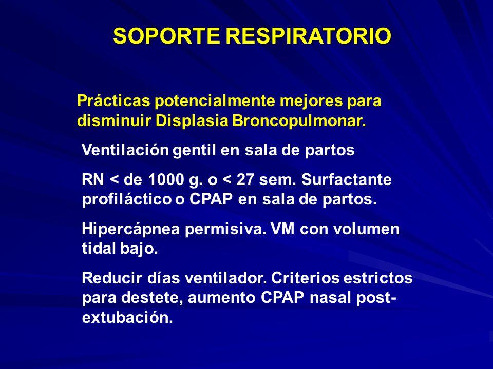Ventilación Mecánica: Etapa aguda SINDROME DIFICULTAD RESPIRATORIA PEEP altos, 4 – 6 cmH 2 O (adecuado volumen pulmonar) PIM: obtener mínima excursión