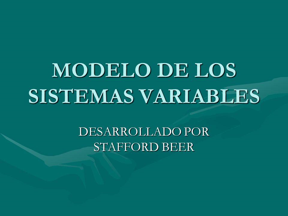 MODELO DE LOS SISTEMAS VARIABLES DESARROLLADO POR STAFFORD BEER