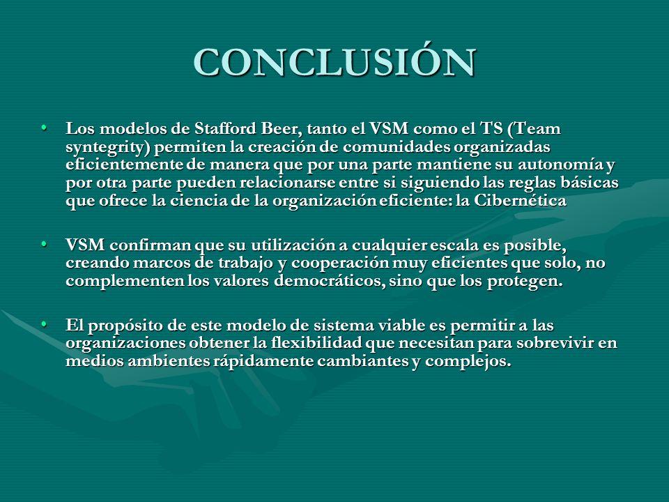 BIBLIOGRAFÍA Pérez Ríos, J.(2001), Laudatio de Stafford Beer.