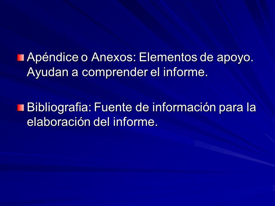Apéndice o Anexos: Elementos de apoyo. Ayudan a comprender el informe. Bibliografia: Fuente de información para la elaboración del informe.