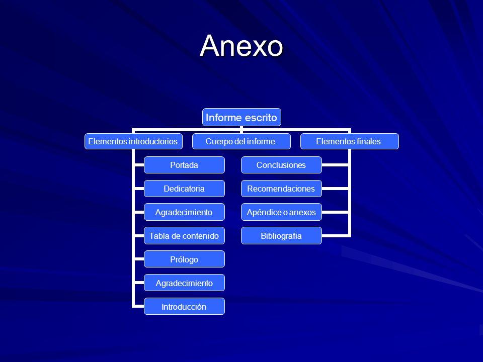 Anexo Informe escrito Elementos introductorios. Portada Dedicatoria Agradecimiento Tabla de contenido Prólogo Agradecimiento Introducción Cuerpo del i