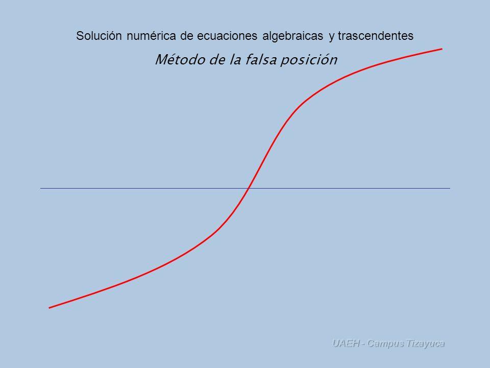 UAEH - Campus Tizayuca Método de la falsa posición x0x0 x1x1 1)Dar el intervalo que contiene a la raíz