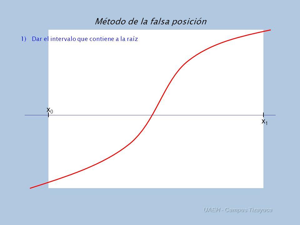 UAEH - Campus Tizayuca Método de la falsa posición x0x0 x1x1 1)Dar el intervalo que contiene a la raíz 2)Trazar una línea de f(x 0 ) a f (x 1 )