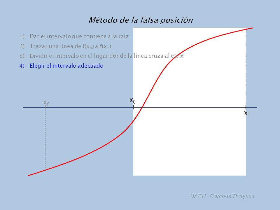 UAEH - Campus Tizayuca Método de la falsa posición x0x0 x1x1 x0x0 1)Dar el intervalo que contiene a la raíz 2)Trazar una línea de f(x 0 ) a f (x 1 ) 3)Dividir el intervalo en el lugar dónde la línea cruza al eje x 4)Elegir el intervalo adecuado