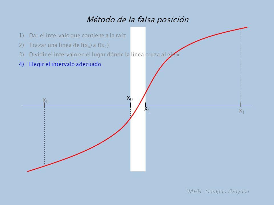 UAEH - Campus Tizayuca Método de la falsa posición x0x0 x1x1 x0x0 1)Dar el intervalo que contiene a la raíz 2)Trazar una línea de f(x 0 ) a f (x 1 ) 3)Dividir el intervalo en el lugar dónde la línea cruza al eje x 4)Elegir el intervalo adecuado x1x1