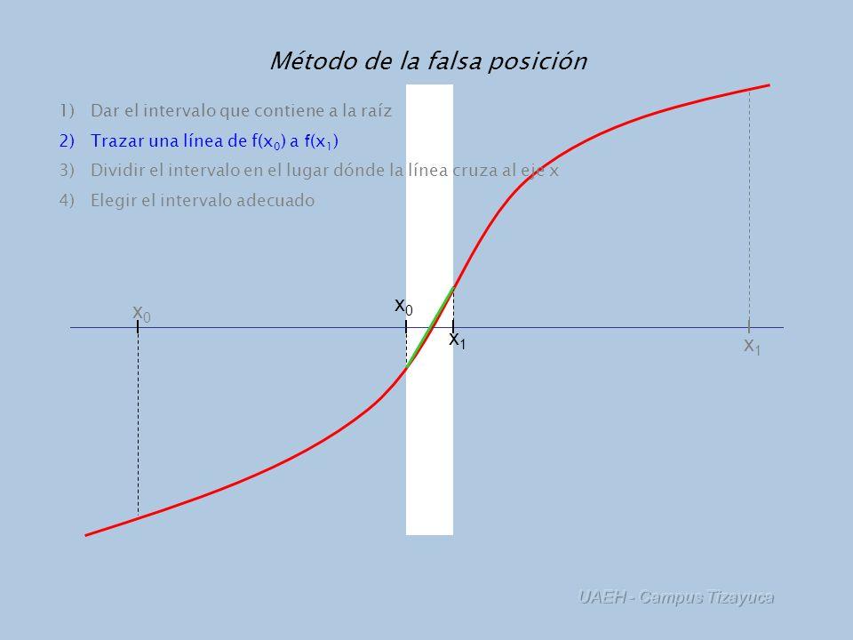 UAEH - Campus Tizayuca Método de la falsa posición x0x0 x1x1 x0x0 1)Dar el intervalo que contiene a la raíz 2)Trazar una línea de f(x 0 ) a f (x 1 ) 3)Dividir el intervalo en el lugar dónde la línea cruza al eje x 4)Elegir el intervalo adecuado 5)Detener el proceso hasta alcanzar al precisión requerida x1x1 r