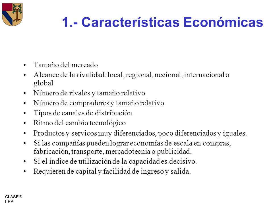 CLASE 5 FPP 1.- Características Económicas Tamaño del mercado Alcance de la rivalidad: local, regional, necional, internacional o global Número de riv