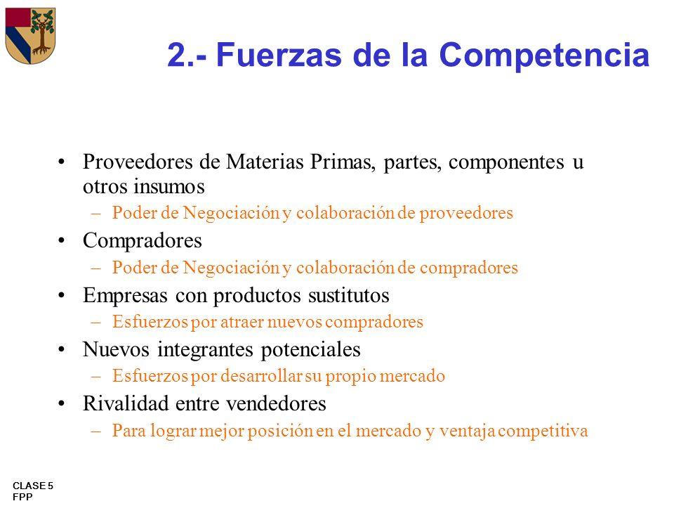 CLASE 5 FPP 2.- Fuerzas de la Competencia Proveedores de Materias Primas, partes, componentes u otros insumos –Poder de Negociación y colaboración de
