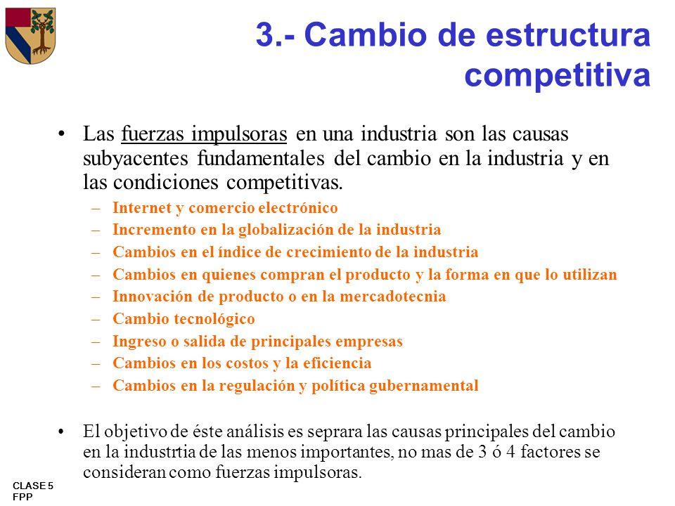 CLASE 5 FPP 3.- Cambio de estructura competitiva Las fuerzas impulsoras en una industria son las causas subyacentes fundamentales del cambio en la ind