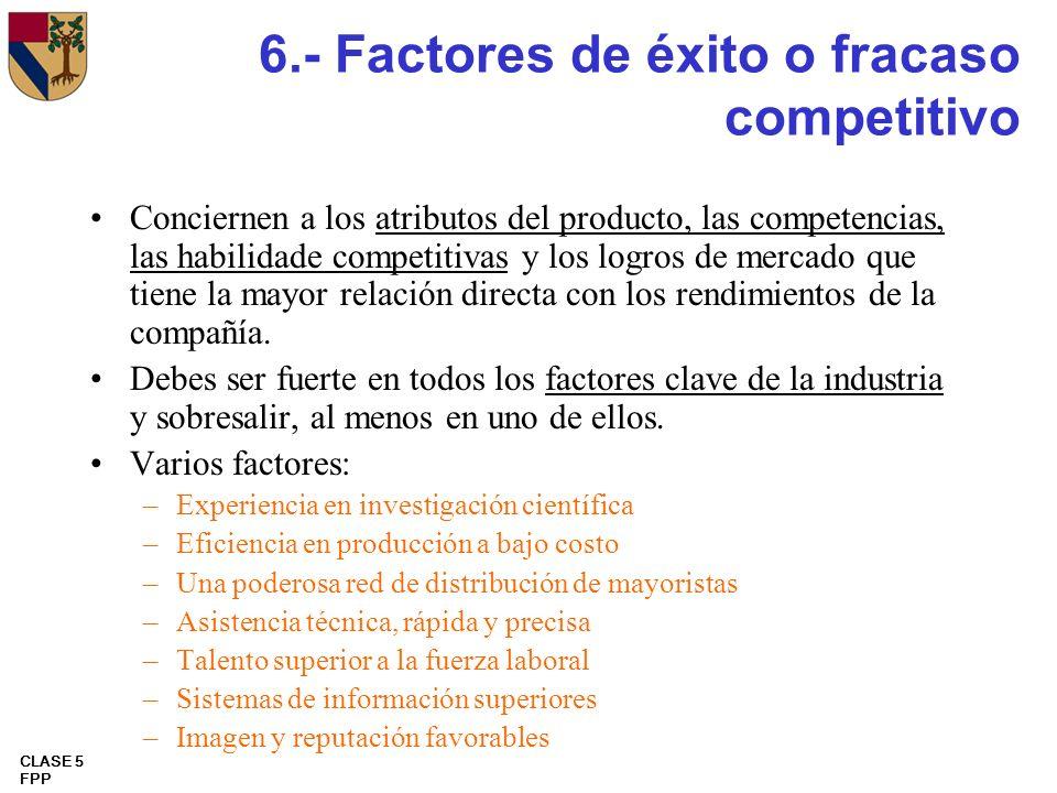 CLASE 5 FPP 6.- Factores de éxito o fracaso competitivo Conciernen a los atributos del producto, las competencias, las habilidade competitivas y los l