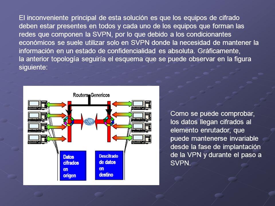 El inconveniente principal de esta solución es que los equipos de cifrado deben estar presentes en todos y cada uno de los equipos que forman las rede