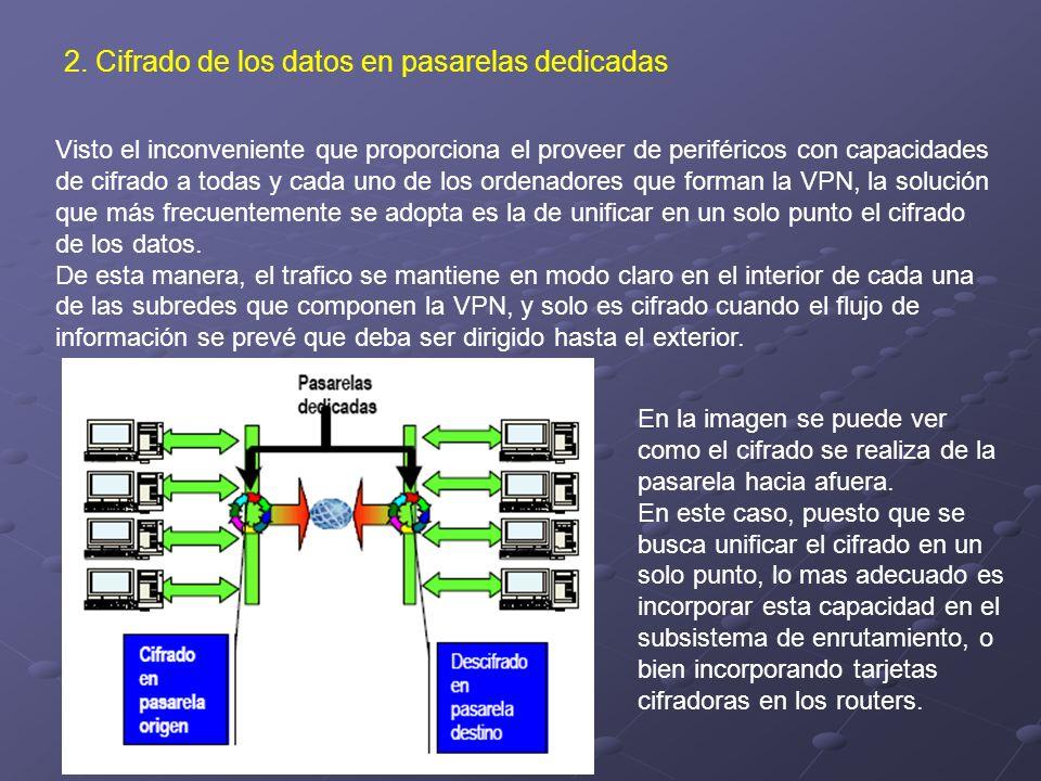2. Cifrado de los datos en pasarelas dedicadas Visto el inconveniente que proporciona el proveer de periféricos con capacidades de cifrado a todas y c