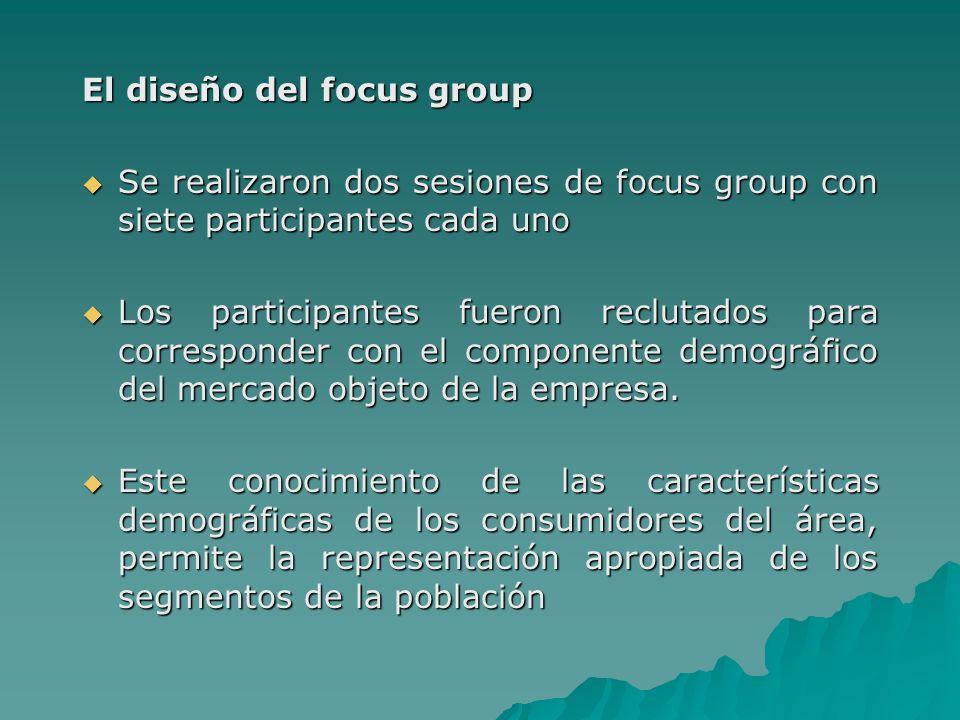 El diseño del focus group Se realizaron dos sesiones de focus group con siete participantes cada uno Se realizaron dos sesiones de focus group con sie
