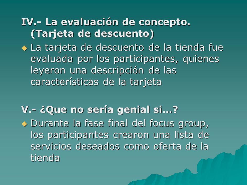 IV.- La evaluación de concepto. (Tarjeta de descuento) La tarjeta de descuento de la tienda fue evaluada por los participantes, quienes leyeron una de