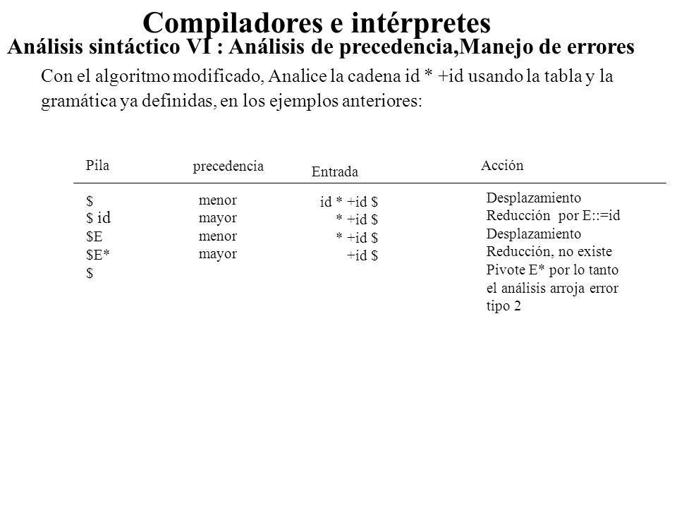 Análisis sintáctico VI : Análisis de precedencia,Manejo de errores Compiladores e intérpretes Con el algoritmo modificado, Analice la cadena id * +id usando la tabla y la gramática ya definidas, en los ejemplos anteriores: Pila Entrada Acción id * +id $ * +id $ +id $ $ Desplazamiento Reducción por E::=id Desplazamiento Reducción, no existe Pivote E* por lo tanto el análisis arroja error tipo 2 $ id $E $E* $ precedencia menor mayor menor mayor