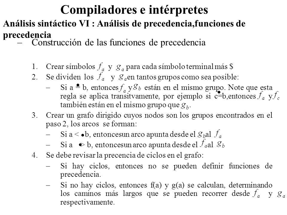 Análisis sintáctico VI : Análisis de precedencia,funciones de precedencia Compiladores e intérpretes –Construcción de las funciones de precedencia 1.Crear símbolos y para cada símbolo terminal más $ 2.Se dividen los y en tantos grupos como sea posible: –Si a = b, entonces y están en el mismo grupo.