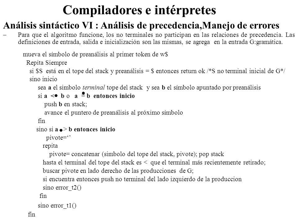 Análisis sintáctico VI : Análisis de precedencia,Manejo de errores Compiladores e intérpretes –Para que el algoritmo funcione, los no terminales no participan en las relaciones de precedencia.