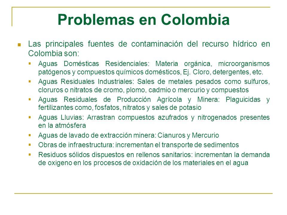 Problemas en Colombia Las principales fuentes de contaminación del recurso hídrico en Colombia son: Aguas Domésticas Residenciales: Materia orgánica,