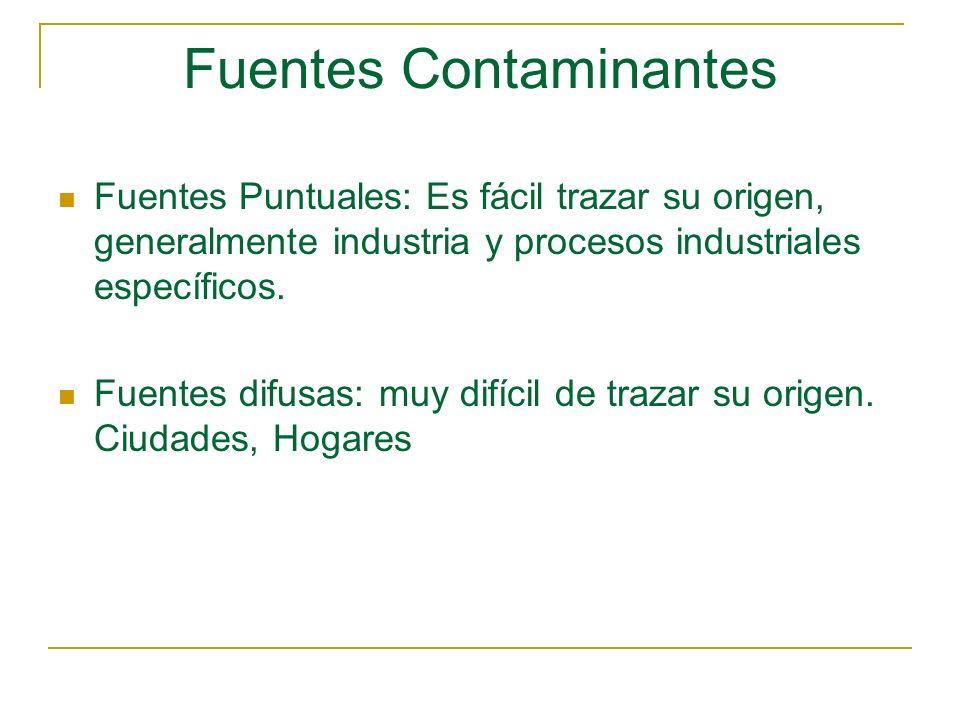 Fuentes Contaminantes Fuentes Puntuales: Es fácil trazar su origen, generalmente industria y procesos industriales específicos. Fuentes difusas: muy d