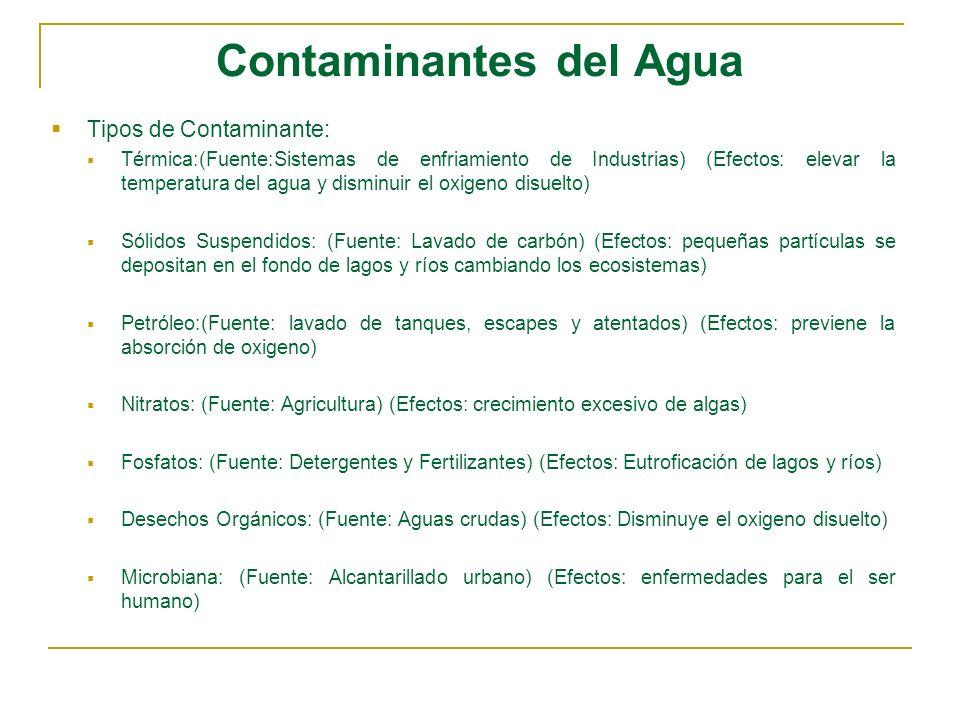 Contaminantes del Agua Tipos de Contaminante: Térmica:(Fuente:Sistemas de enfriamiento de Industrias) (Efectos: elevar la temperatura del agua y dismi