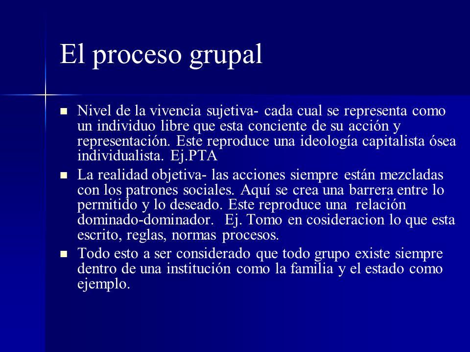 El proceso grupal Nivel de la vivencia sujetiva- cada cual se representa como un individuo libre que esta conciente de su acción y representación. Est