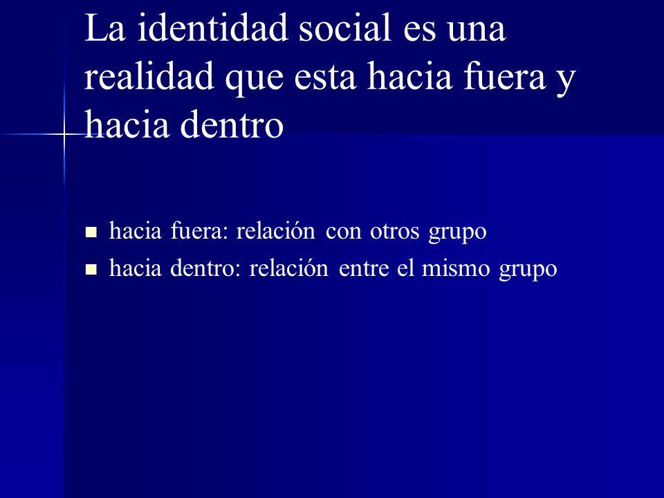 La identidad social es una realidad que esta hacia fuera y hacia dentro hacia fuera: relación con otros grupo hacia dentro: relación entre el mismo gr