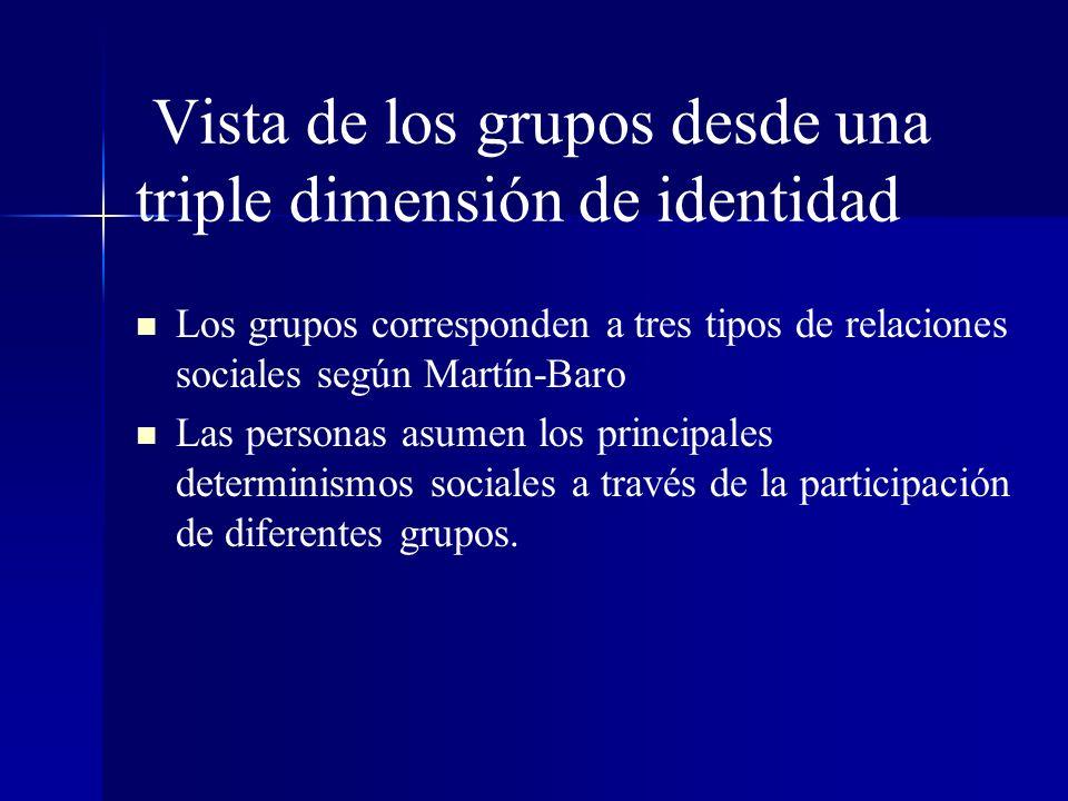 Vista de los grupos desde una triple dimensión de identidad Los grupos corresponden a tres tipos de relaciones sociales según Martín-Baro Las personas