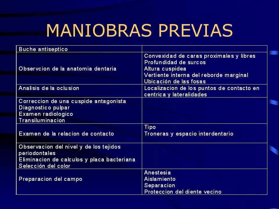 MANIOBRAS PREVIAS