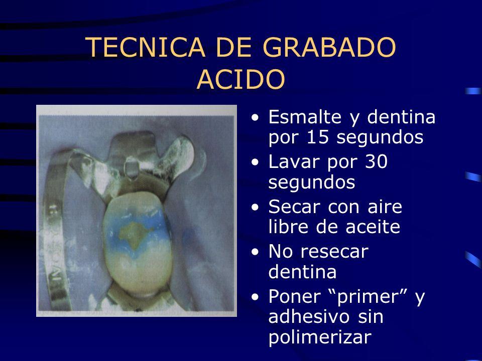TECNICA DE GRABADO ACIDO Esmalte y dentina por 15 segundos Lavar por 30 segundos Secar con aire libre de aceite No resecar dentina Poner primer y adhe