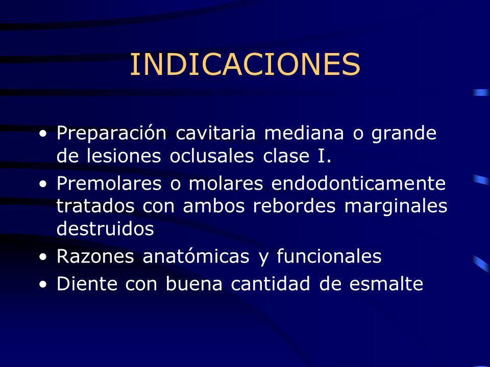 INDICACIONES Preparación cavitaria mediana o grande de lesiones oclusales clase I. Premolares o molares endodonticamente tratados con ambos rebordes m