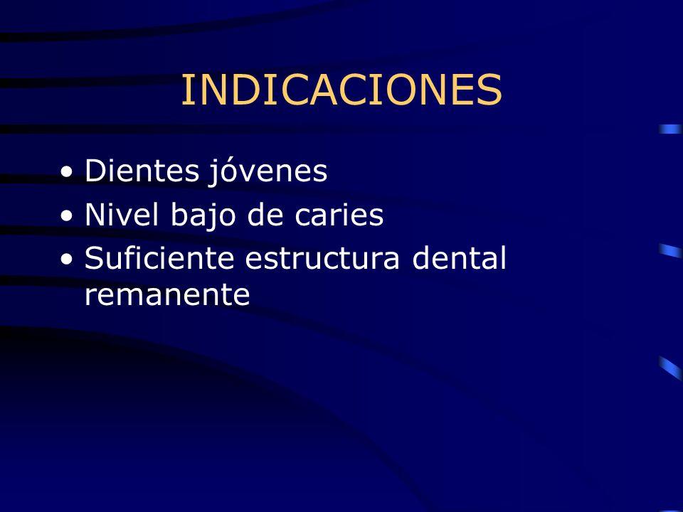 INDICACIONES Dientes jóvenes Nivel bajo de caries Suficiente estructura dental remanente