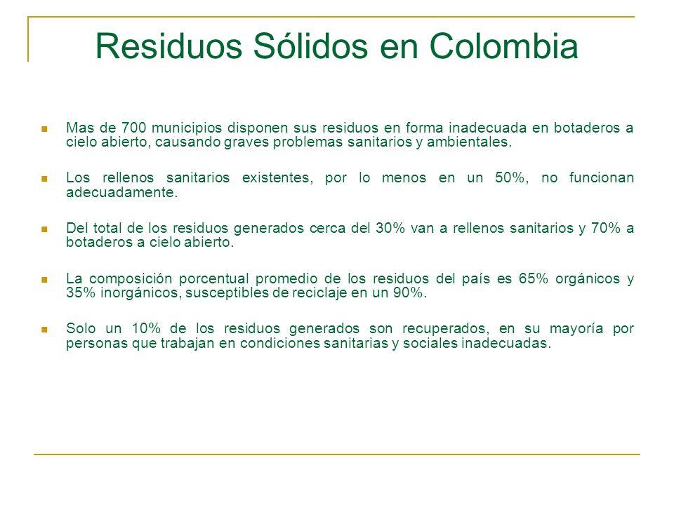 Residuos Sólidos en Colombia El inadecuado manejo y disposición de los residuos sólidos y especiales que se generan del consumo de la población, inciden en: la proliferación, Artrópodos y Roedores contaminación de aguas subterráneas, superficiales, ríos y canales contaminación atmosférica por la emisión de gases orgánicos volátiles y tóxicos (bencina, metano, cloruro de vinilo entre otros) contaminación del suelo.