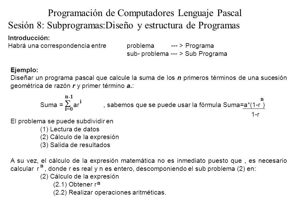 Introducción : Habrá una correspondencia entre problema --- > Programa sub- problema --- > Sub Programa Sesión 8: Subprogramas:Diseño y estructura de